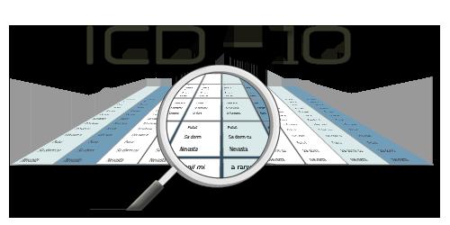 CIE-10 (Fuente: fiercehealthit)
