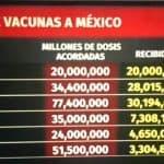 Avance en entrega de vacunas COVID-19 en México